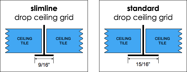 Slimline and Standard Grid Comparison